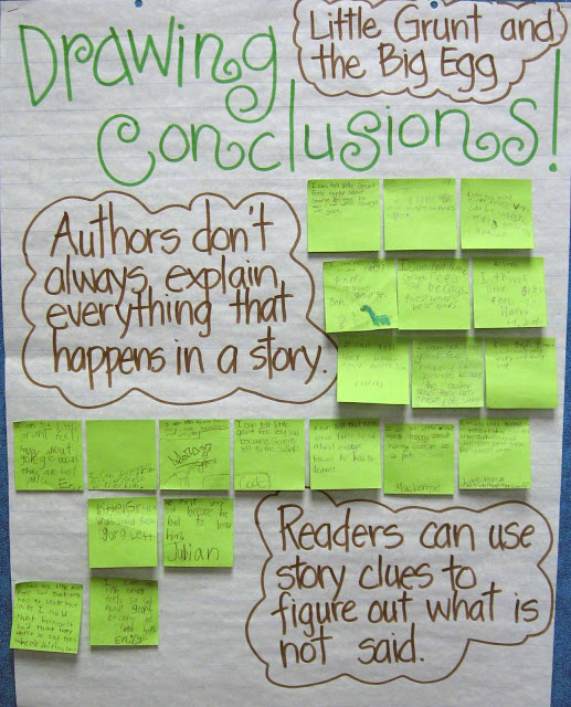 Teaching with Tomie dePaola books part 1: Little Grunt and the Big Egg drawing conclusions anchor chart