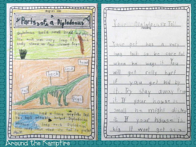 """During our Tomie dePaola author study we read Little Grunt and the Big Egg and wrote """"ficional information"""" books on how to care for a prehistoric pet. Around the Kampfire blog"""