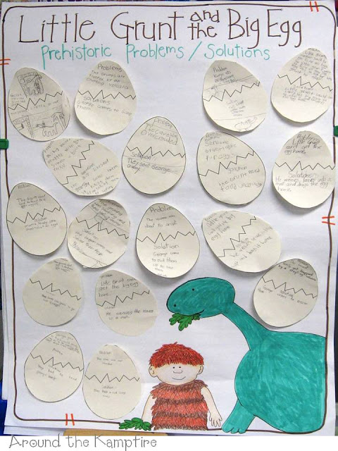 Teaching with Tomie dePaola books Part 1: Little Grunt and the Big Egg- Problem/solution anchor chart
