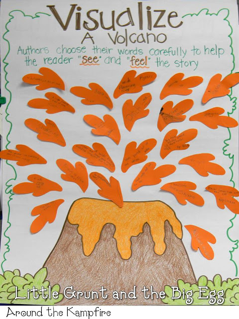 Little Grunt and the Big Egg by Tomie dePaola. Visualizing anchor chart. Around the Kampfire blog