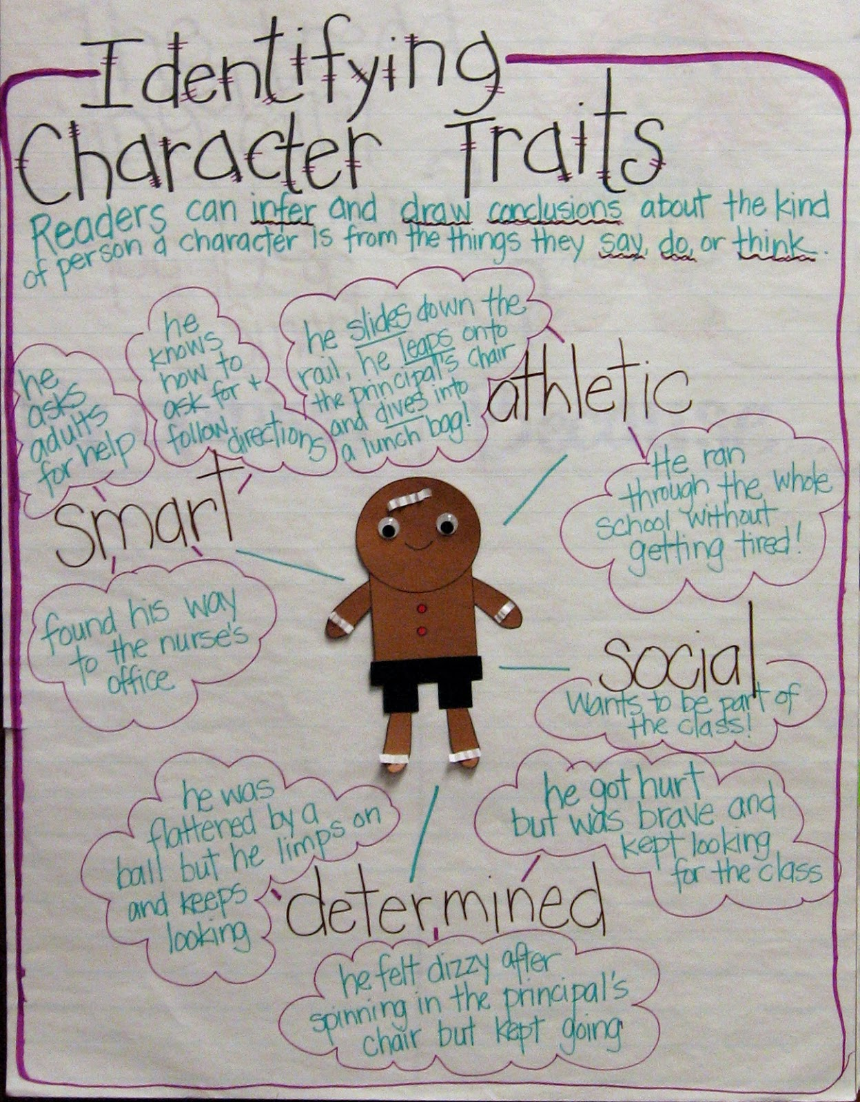 The Gingerbread Man Loose in the School character traits anchor chart