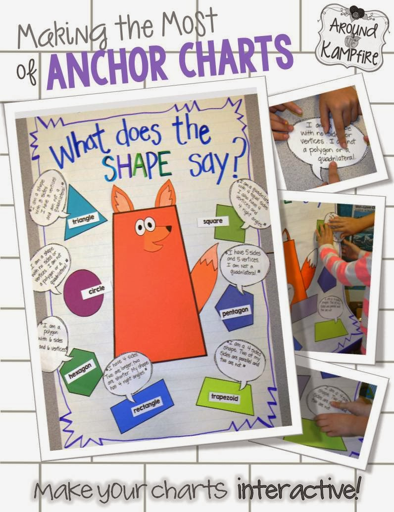 Tips and Ideas for Making the Most of Your Anchor Charts