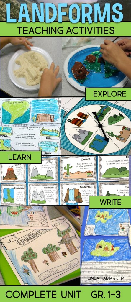 Help your students explore, learn, and write about landforms with this complete unit for Grades 1-3. With 21 landforms reference charts, plus lesson plans, literacy centers, and a culminating landform building, narrative writing project.