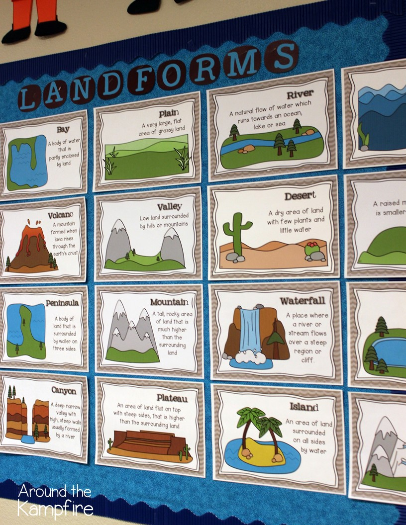 Learning About Landforms - Around the Kampfire