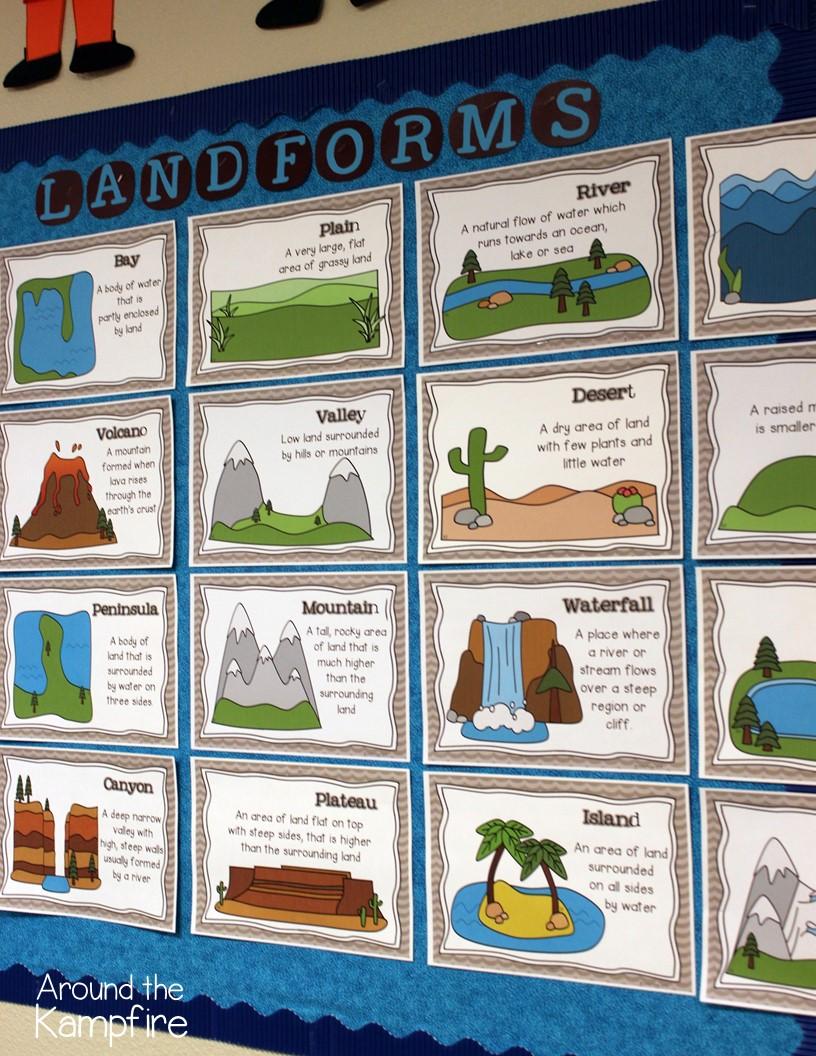 learning about landforms around the kampfire. Black Bedroom Furniture Sets. Home Design Ideas