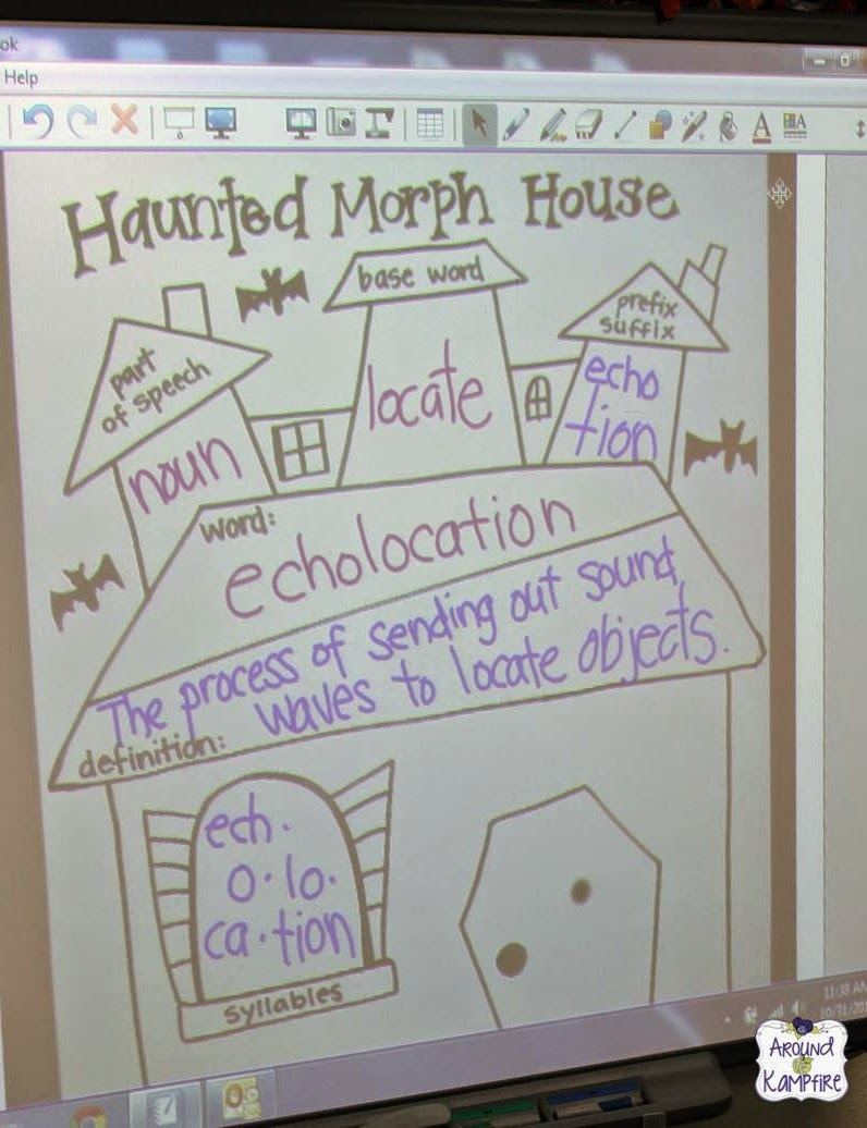 Five For Friday: Haunted Morph Houses & Blood Cell Diagrams & Halle Heart Museum