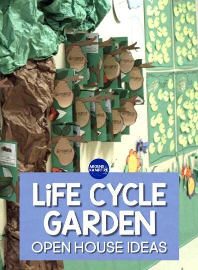 Life cycle garden Spring open house bulletin board hallway display ideas