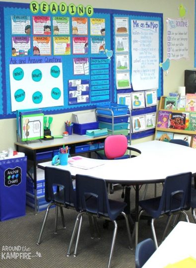 Classroom tour 2nd grade guided reading area.