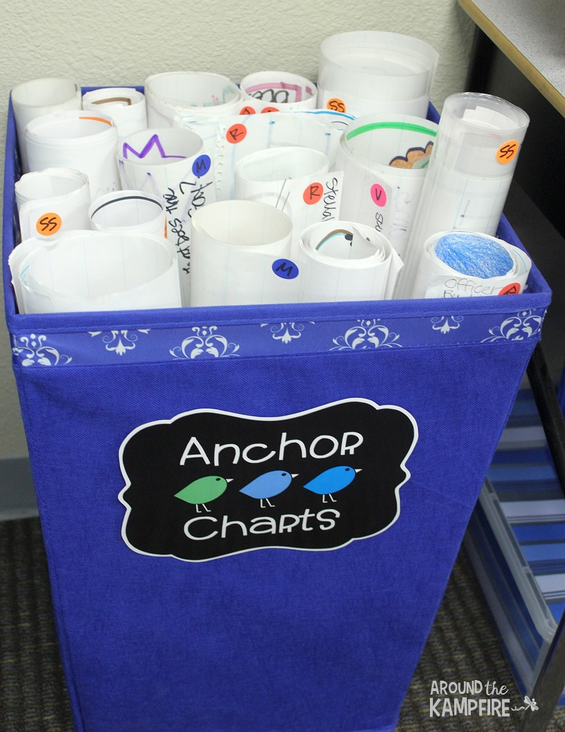 Anchor chart storage