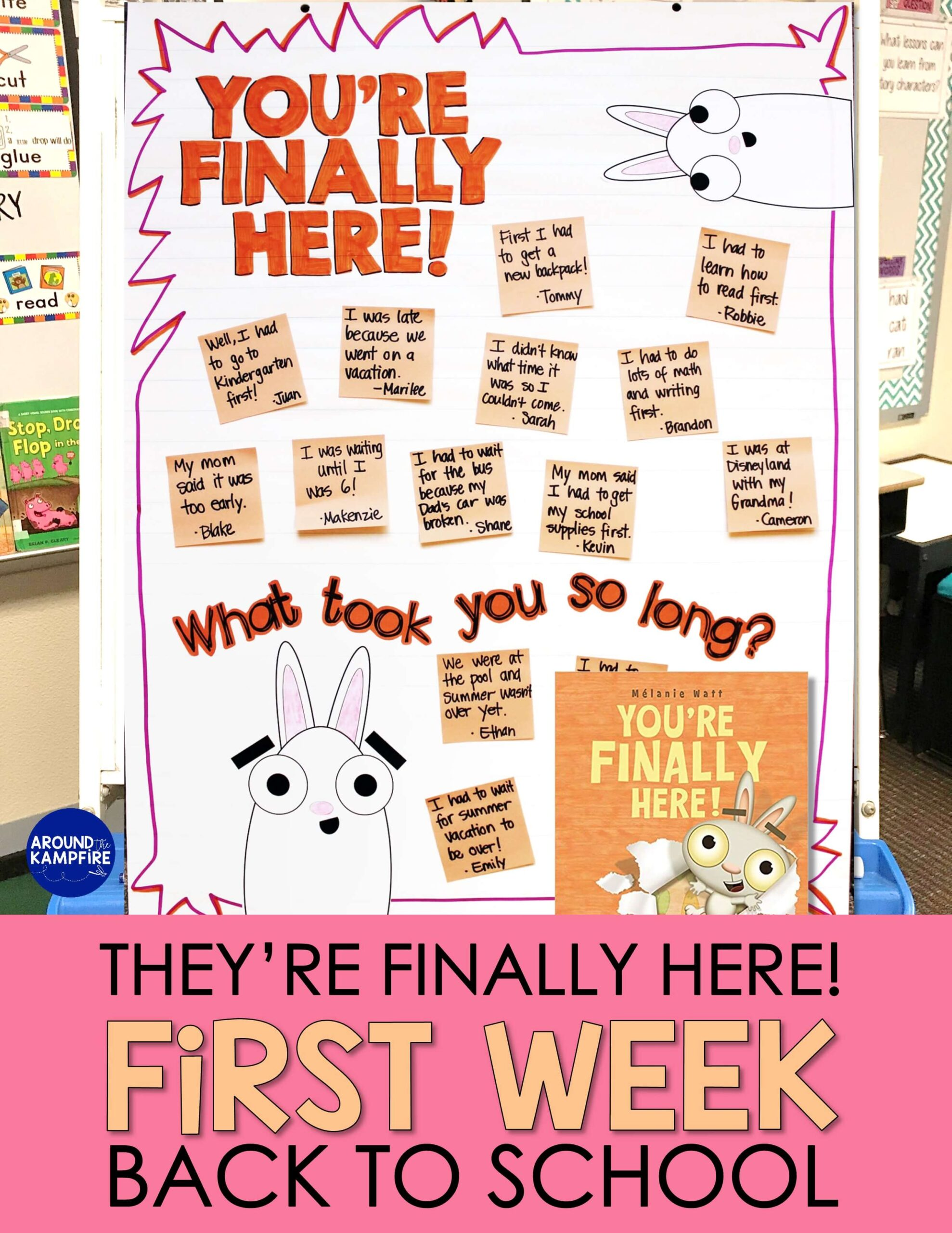 You're Finally Here anchor chart