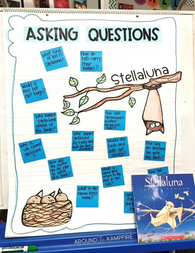 Teaching With Stellaluna Turning Readers Into