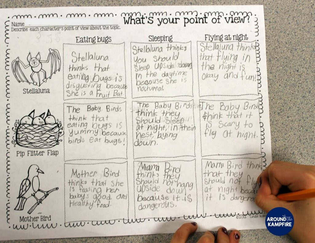 Stellaluna teaching activities- analyzing characters and determine their points of view.