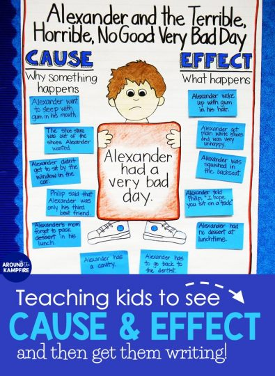 Teaching kids to see cause and effect- Anchor chart, lesson ideas, and reading activities for teaching with Alexander and the Terrible, Horrible, No Good, Very Bad Day.