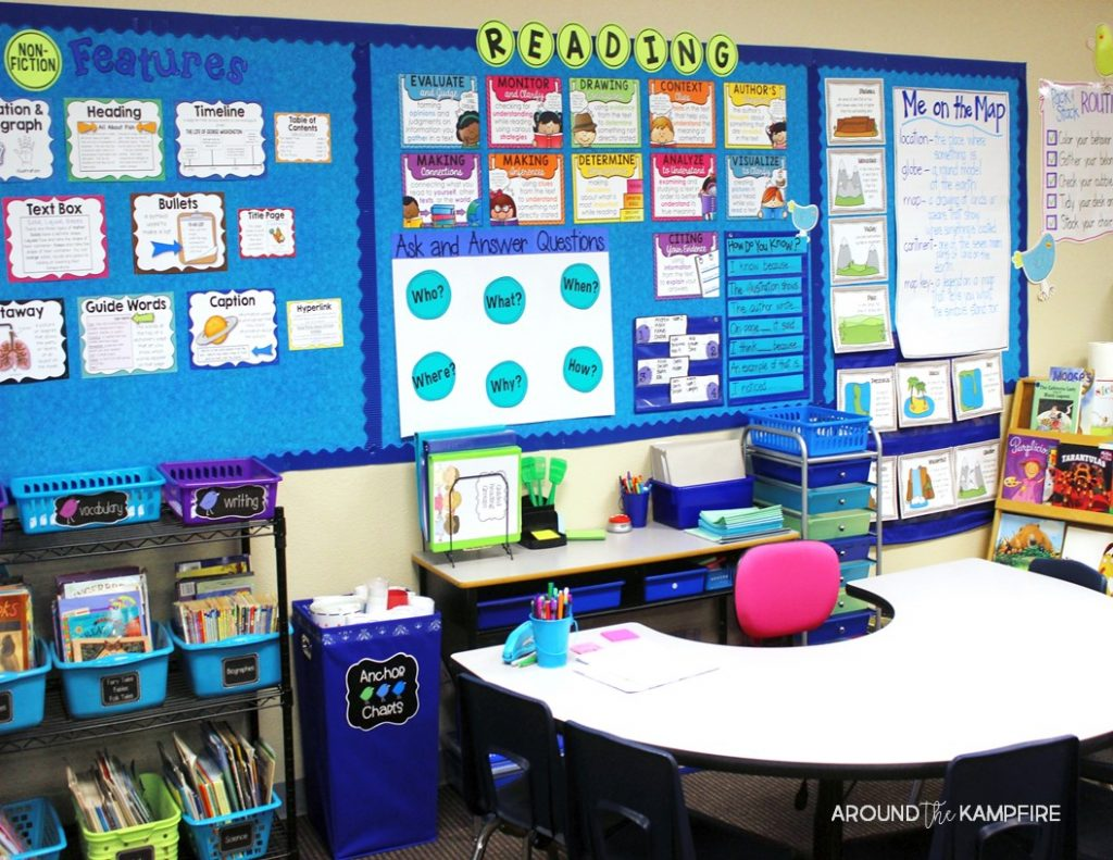 Classroom Ideas Yr 6 ~ Tips for packing your classroom that make set up a snap