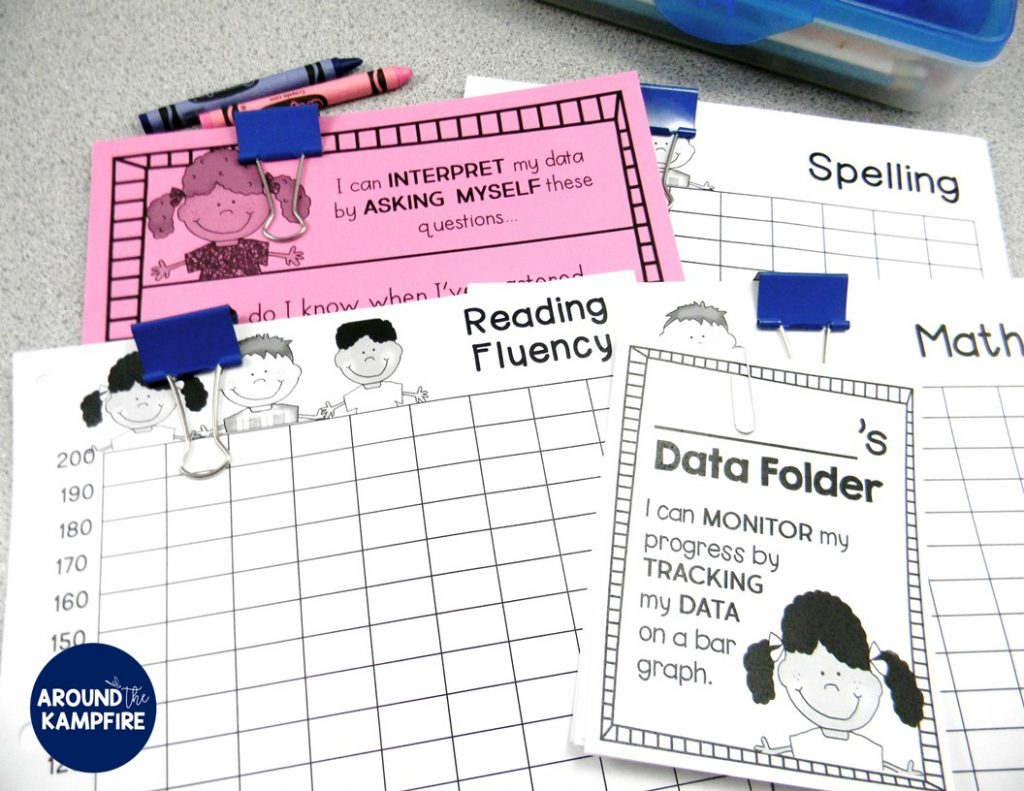 Managing data folders in the primary classroom doesn't have to take a lot of time. Find out how I've learned to use data folders effectively to guide my instruction and give my students a voice in their learning.