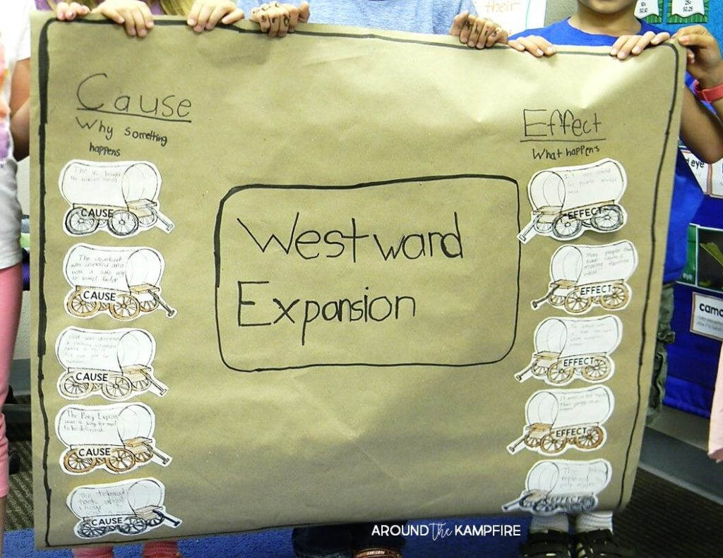 10 Ways to Teach Westward Expansion During your Literacy Block. Group project where students identify the causes and effects of westward expansion.