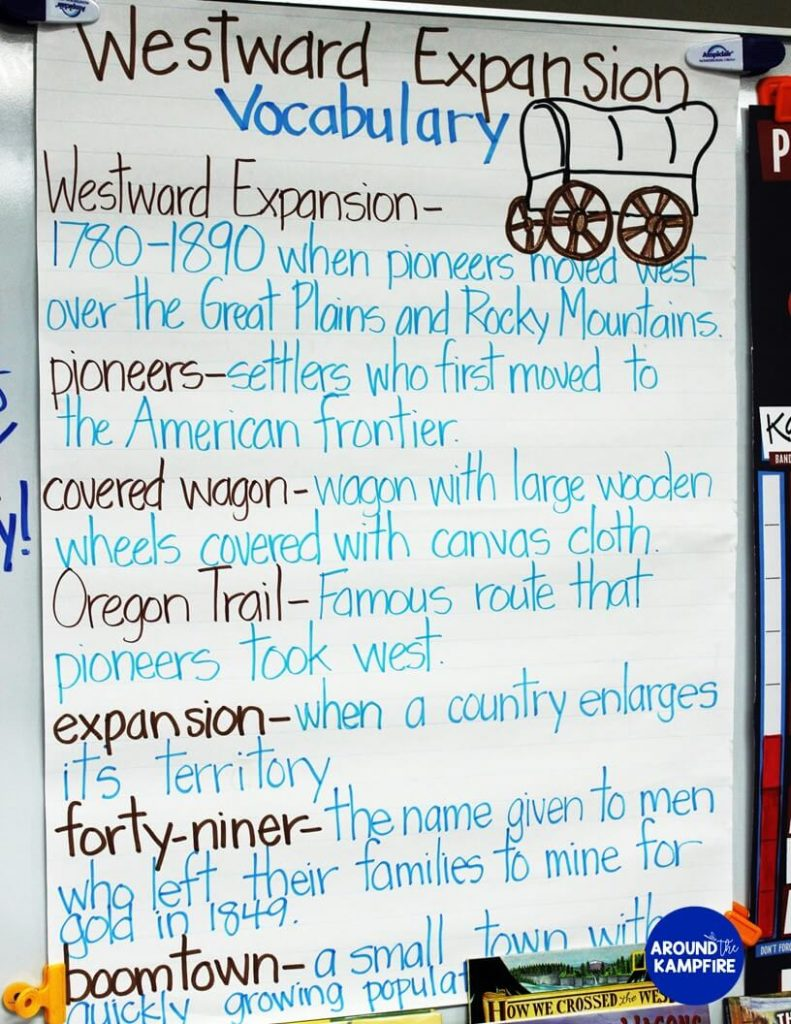 10 Ways to Teach Westward Expansion During your Literacy Block. Westward expansion social studies vocabulary anchor chart.