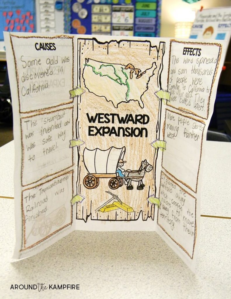 10 Ways to Teach Westward Expansion During your Literacy Block. Identifying the causes and effects of westward expansion.