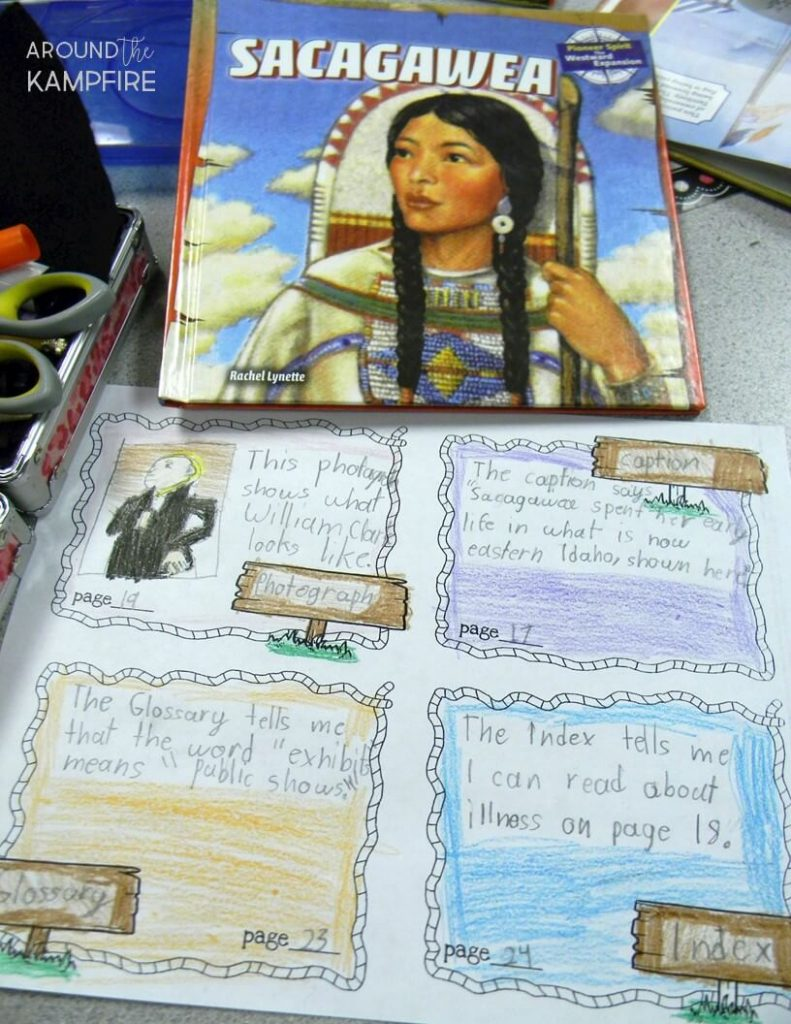 10 Ways to Teach Westward Expansion During your Literacy Block. Creative and hands-on ideas for 2nd, 3rd, and 4th graders to use social studies content to practice literacy skills. Here students work with nonfiction text features.