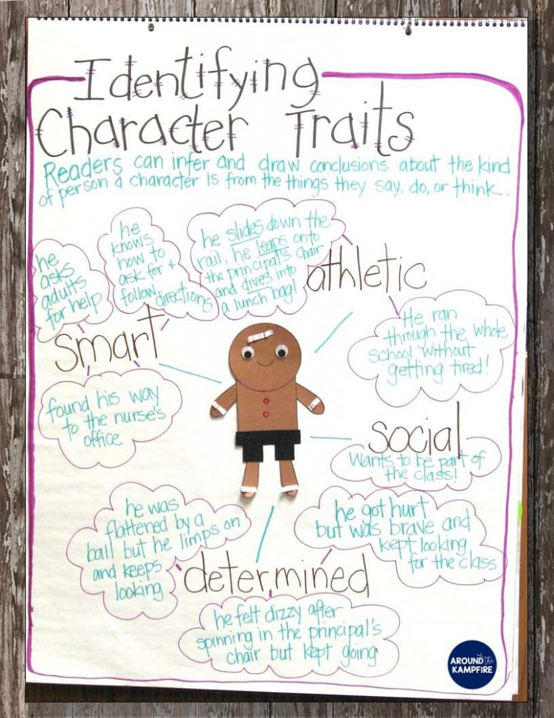 The Gingerbread Man Loose In The School character traits anchor chart-Teaching the central message-Fun lesson ideas and anchor charts for first and second graders using versions of The Gingerbread Man. Close reading and comprehension activities with free printable story elements charts for 1st and 2nd grade.