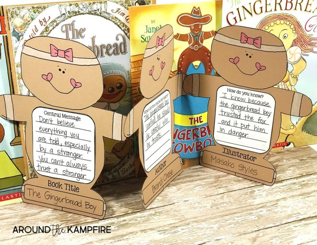 The Gingerbread Man central message retelling craft-Lesson ideas for first and second graders using versions of The Gingerbread Man. Close reading and comprehension activities with free printable story elements charts for 1st and 2nd grade