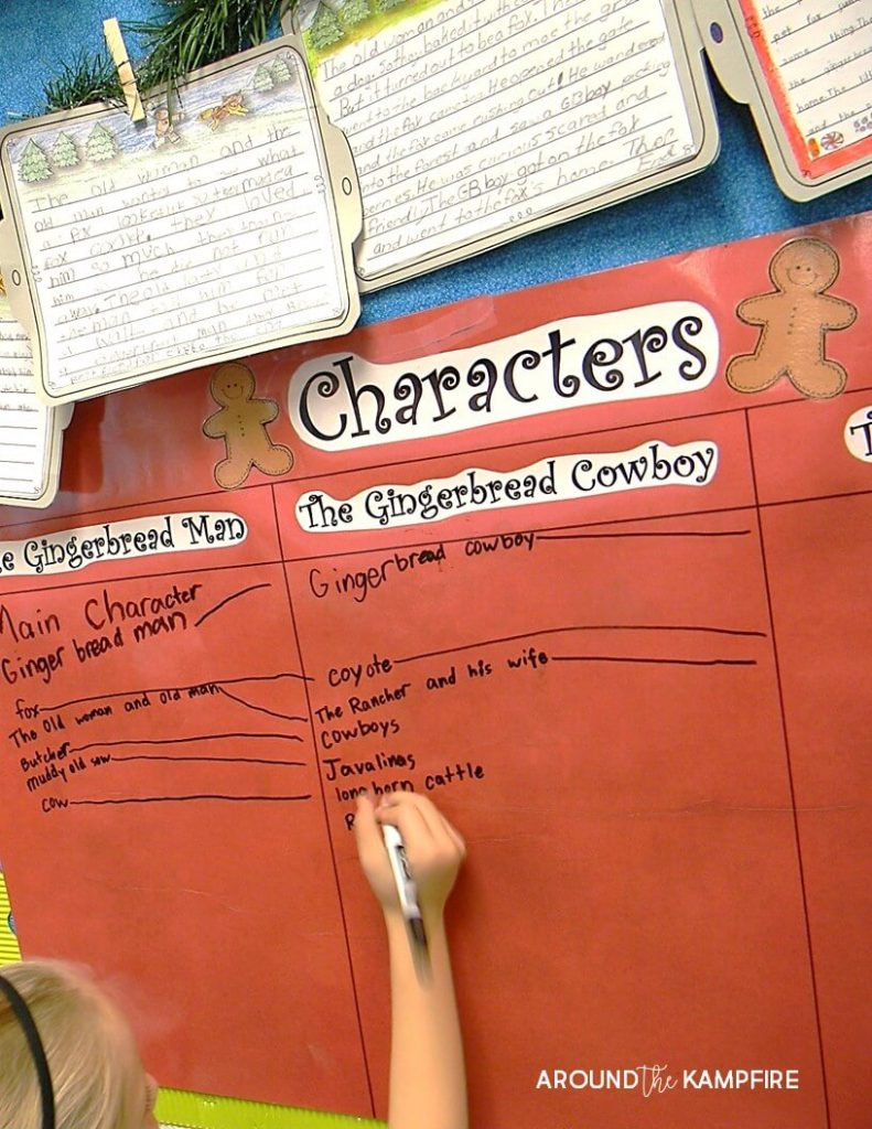 Fun lesson ideas and anchor charts for first and second graders using versions of The Gingerbread Man. Close reading and comprehension activities with free printable story elements charts for 1st and 2nd grade.
