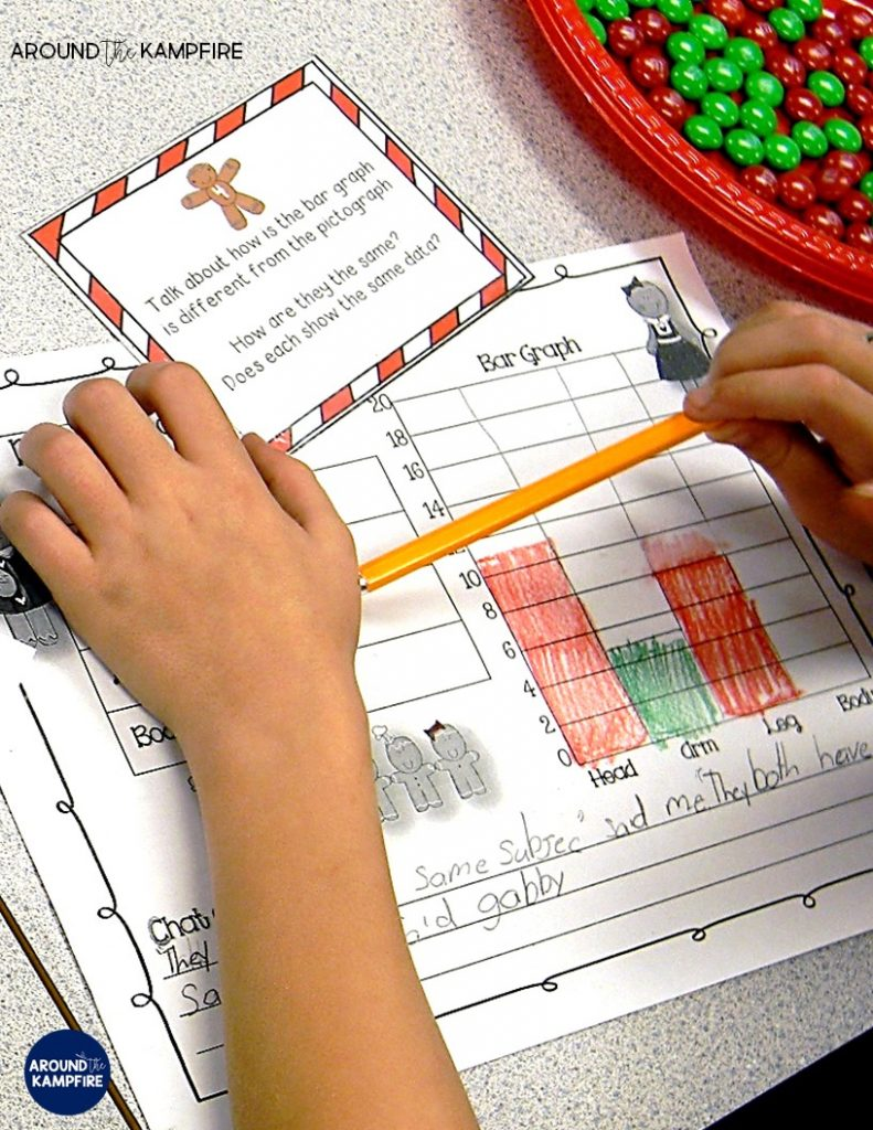 Gingerbread man data and graphing activities for kids- First and second graders used graph chat cards to discuss the data on their graphs.