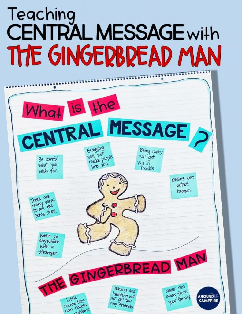 Teaching central message to 1st, 2nd, and even 3rd graders can be tricky. Using a familiar story like The Gingerbread Man along with the steps and guiding questions in this post can help students understand and determine the central message, big idea, lesson, or moral in a text. These teaching ideas and anchor chart are ideal for first, second and third grade teachers and homeschool parents. | Central message anchor chart.