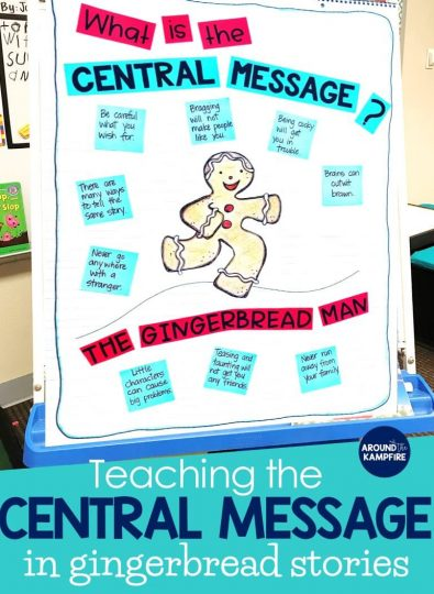 Teaching Central Message with The Gingerbread Man