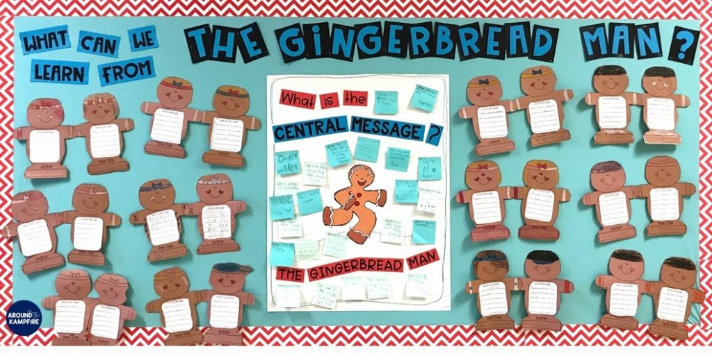 Teaching central message to 1st, 2nd, and even 3rd graders can be tricky. Using a familiar story like The Gingerbread Man along with the steps and guiding questions in this post can help students understand and determine the central message, big idea, lesson, or moral in a text. These teaching ideas and anchor chart are ideal for first, second and third grade teachers and homeschool parents.| Central message bulletin board.