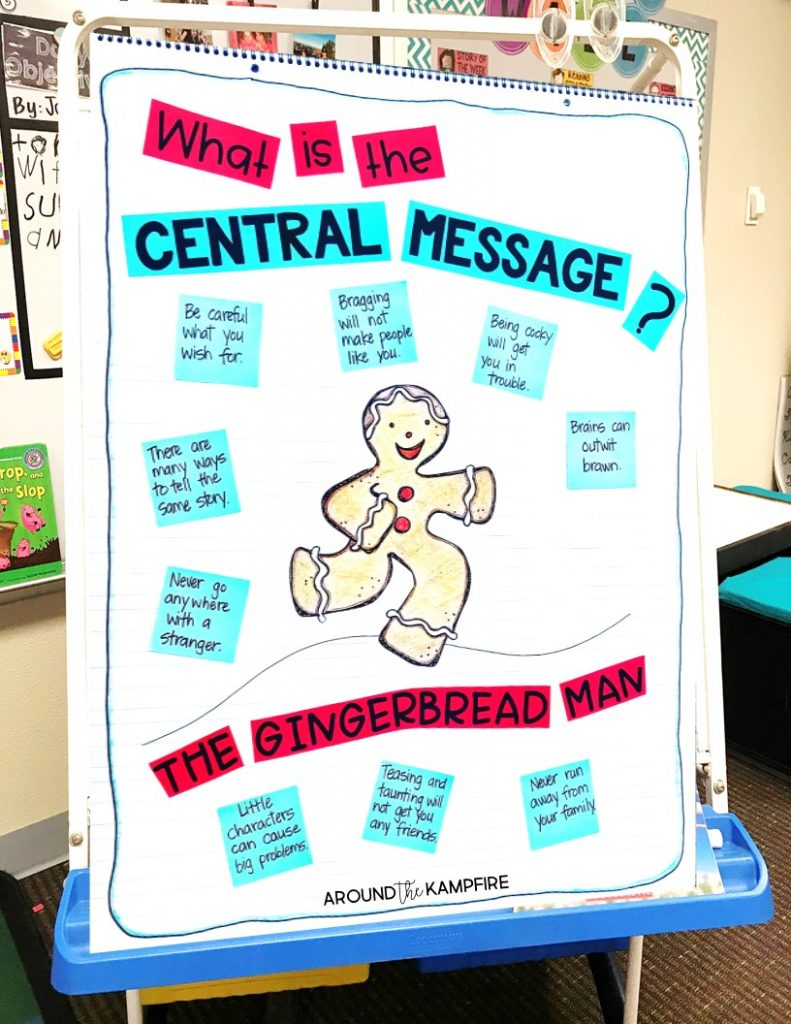 Teaching central message with gingerbread man stories-Using a familiar story like The Gingerbread Man along with the anchor chart and guiding questions in this post can help 1st, 2nd, and 3rd grade students understand and determine the central message, big idea, lesson, or moral in a text.