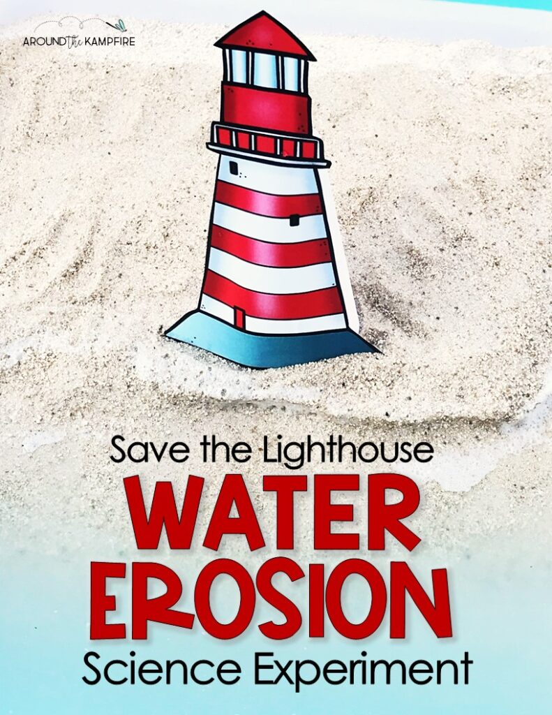 Water erosion experiment article