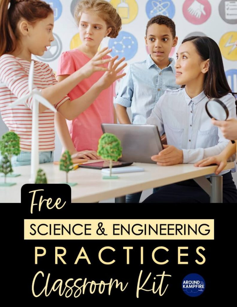 Free Science & Engineering practices posters article