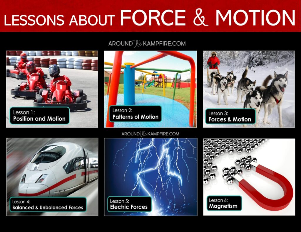 Force and motion science topics